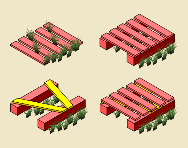 Isometric Boardwalk Underlay Example - this shows how underlayment in embroidery serves as a structure to lift top stitching above the surface and texture of the ground.