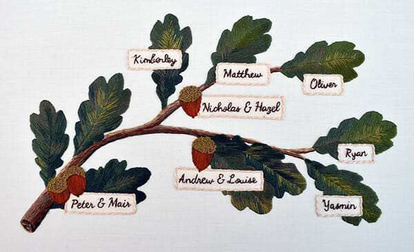 Family Tree - Private Commission, Charis Esther