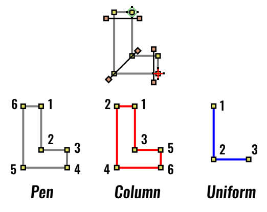 comparison of drawing tools for embroidery